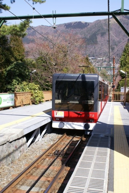 The cable car from Gora to Souzan